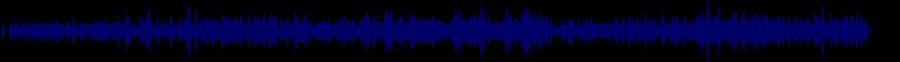 waveform of track #70633