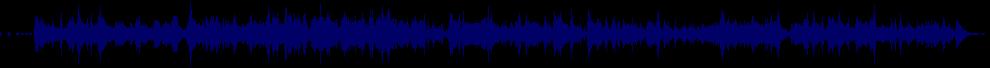 waveform of track #70644