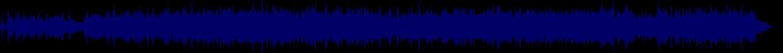 waveform of track #70652