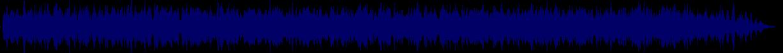waveform of track #70658