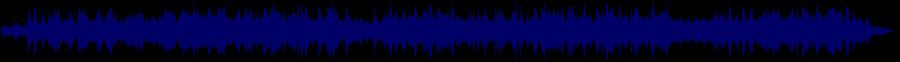 waveform of track #70663