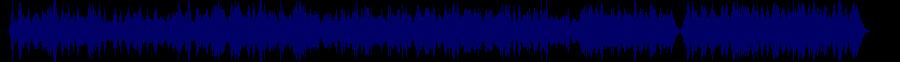 waveform of track #70688