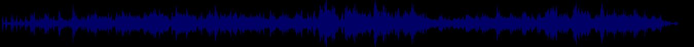 waveform of track #70692