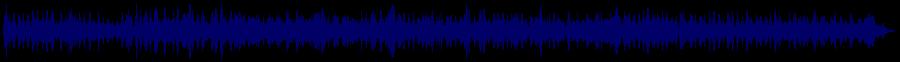 waveform of track #70693