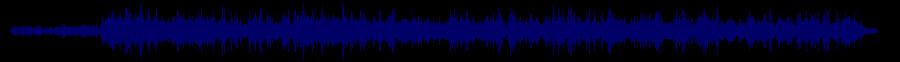 waveform of track #70706