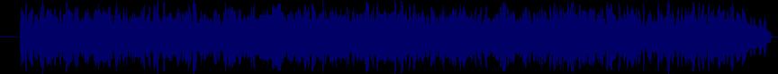 waveform of track #70724