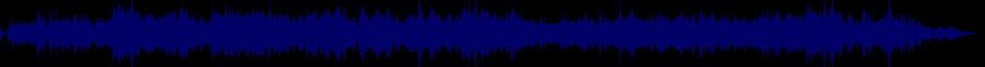 waveform of track #70736