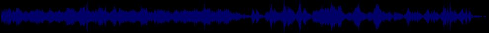 waveform of track #70742