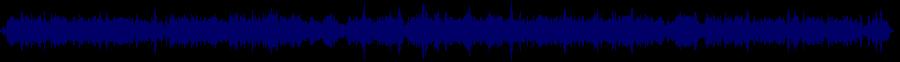waveform of track #70748