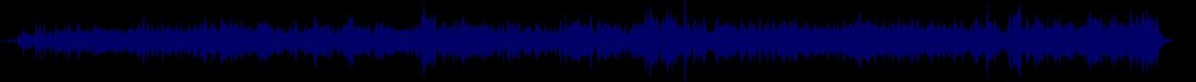 waveform of track #70781