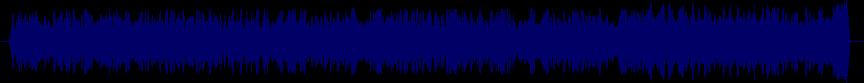 waveform of track #70783
