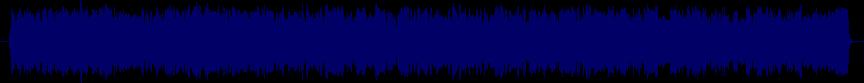 waveform of track #70785