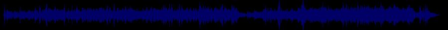 waveform of track #70801