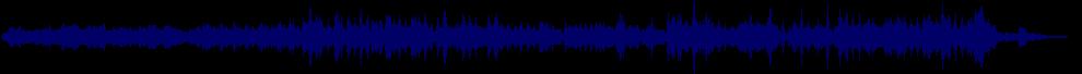 waveform of track #70811