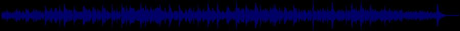 waveform of track #70823