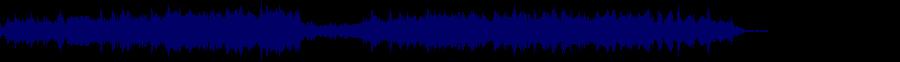 waveform of track #70828
