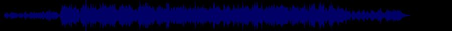 waveform of track #70837