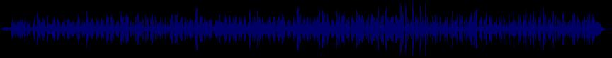 waveform of track #70845