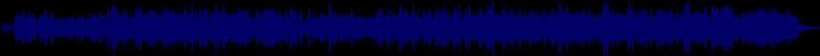 waveform of track #70848