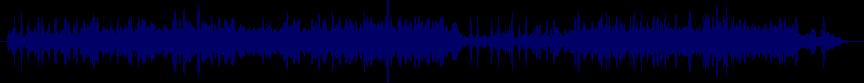 waveform of track #70881