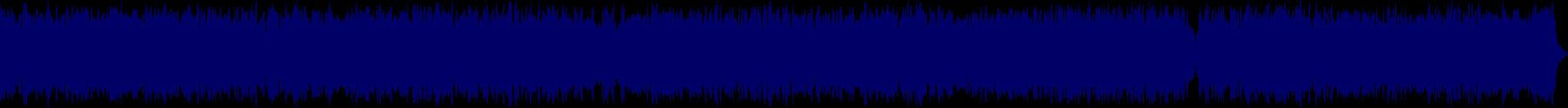 waveform of track #70889