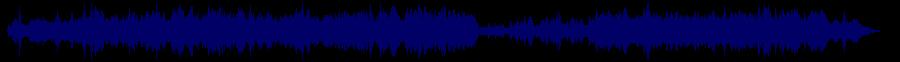 waveform of track #70898