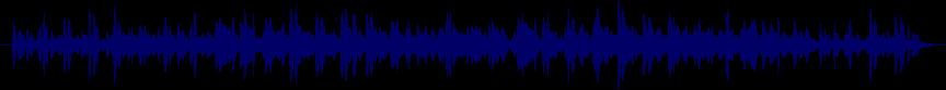 waveform of track #70899