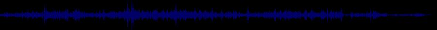 waveform of track #70907