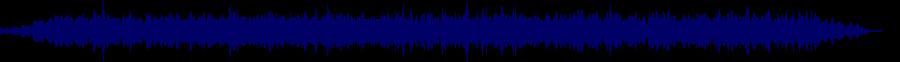 waveform of track #70953