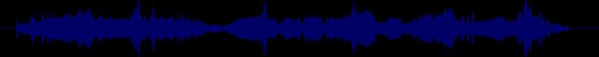 waveform of track #70954