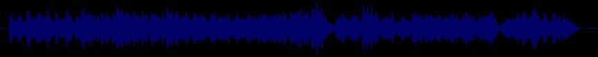 waveform of track #70958