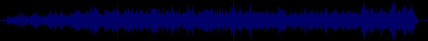 waveform of track #70976