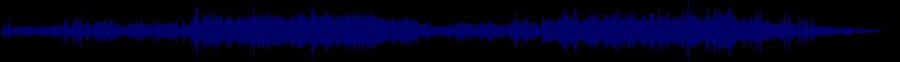 waveform of track #70977