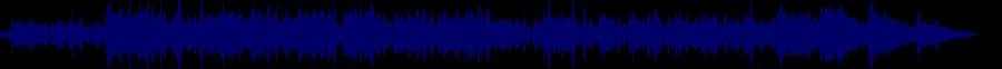 waveform of track #70982