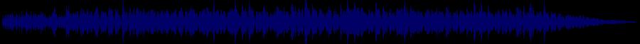 waveform of track #70983