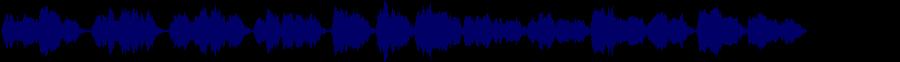 waveform of track #70987