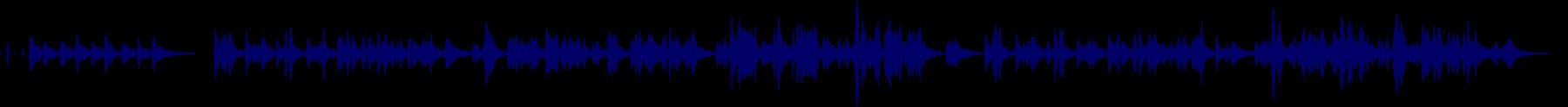 waveform of track #70996