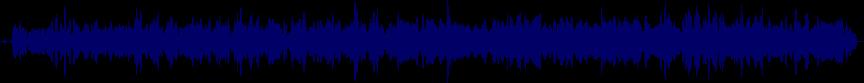 waveform of track #71005