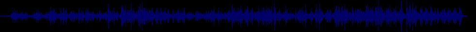 waveform of track #71009
