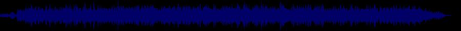 waveform of track #71020