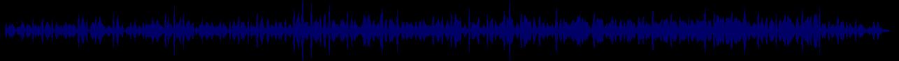 waveform of track #71022