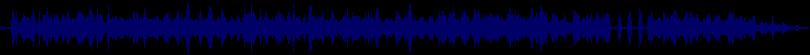 waveform of track #71027