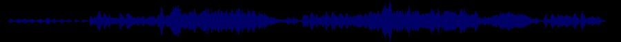 waveform of track #71045
