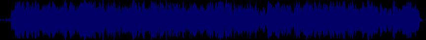 waveform of track #71057