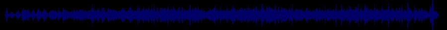 waveform of track #71072