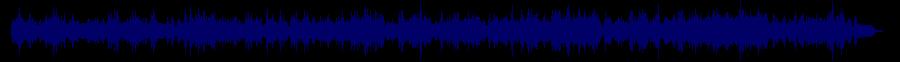 waveform of track #71077
