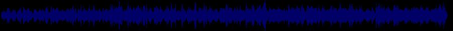 waveform of track #71096
