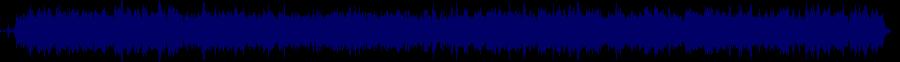 waveform of track #71135