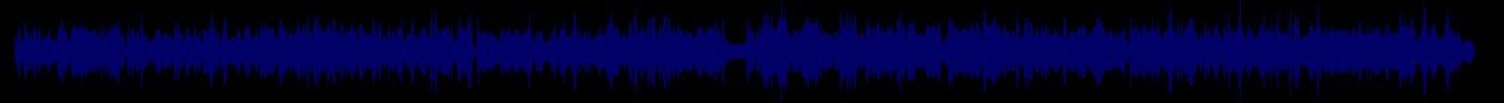 waveform of track #71147