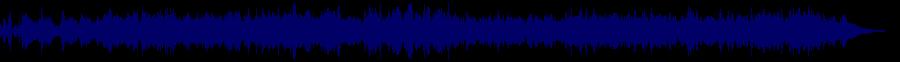 waveform of track #71158